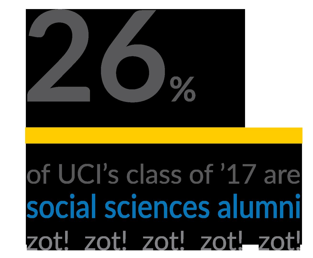 alumni grad year