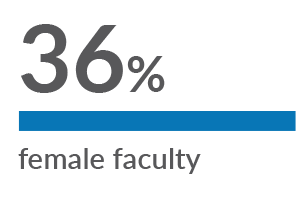 female faculty