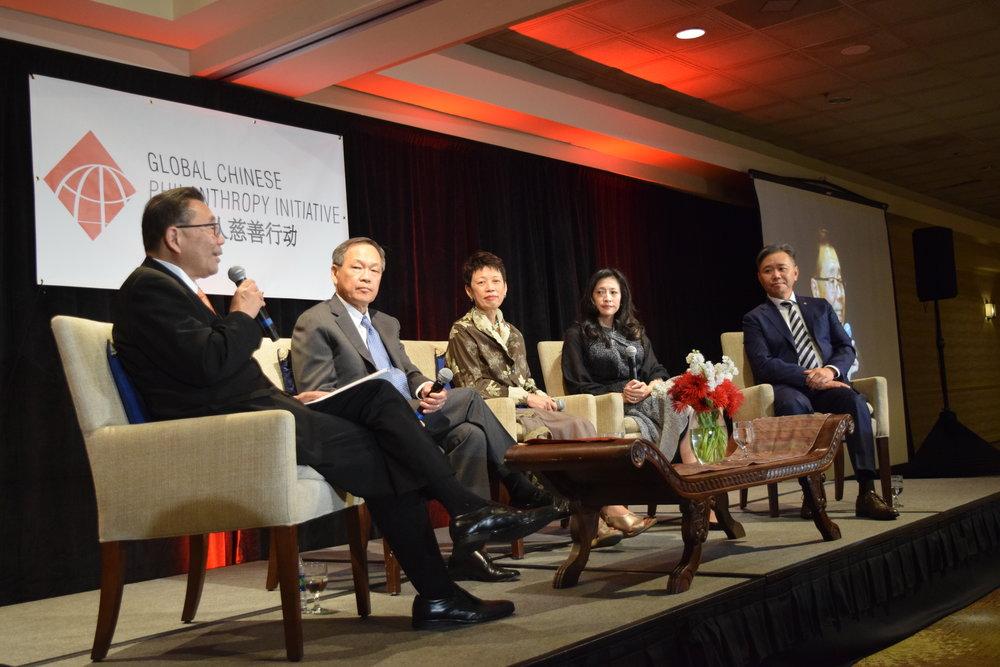 GCPI Panel