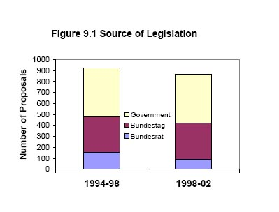 the sources of legislation that are